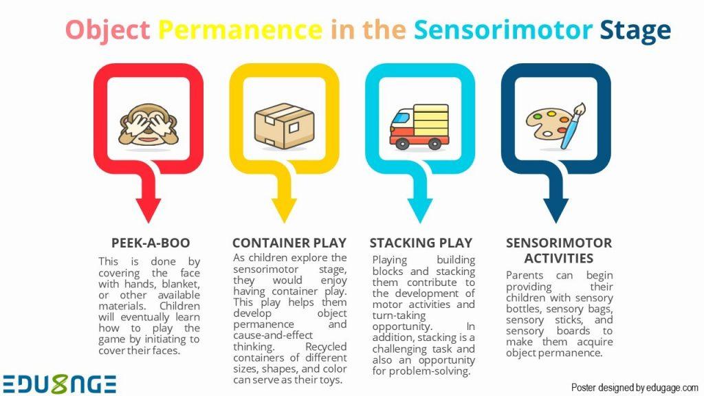 Sensorimotor-Play-Activities